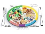 СПА-отель Фонград - иконка «питание» в Кусе